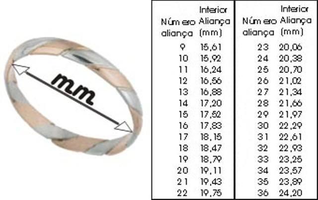 Tabela de Conversão Anéis Kiama Jóias